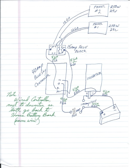 A sketch of the wiring diagram. The solar panels are from Arizona Wind and Sun and the controller is a Blue Sky MPPT.