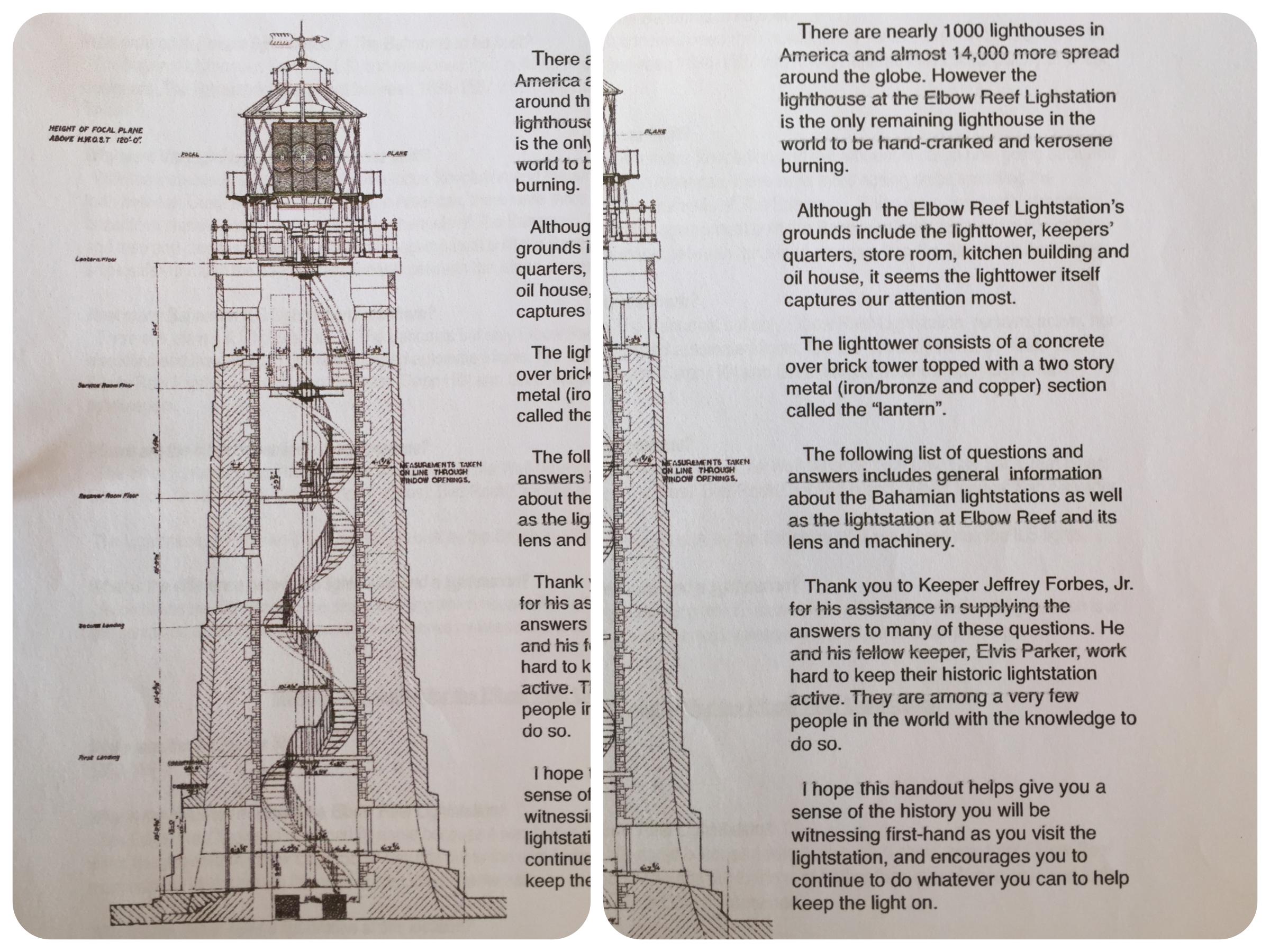 The Lighthouse | Kindred Spirit